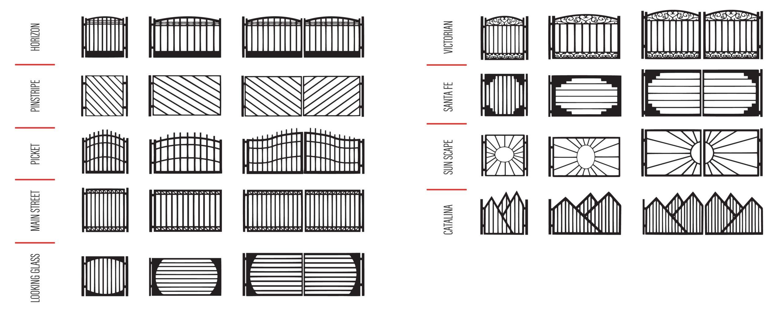 Gate Design Ideas in Tucson - Kaiser Garage Doors & Gates